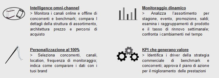 Servizi di Retail Intelligence  Ispira Ltd