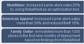 RetailNext Case Studies